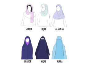 velo-islamico-burqa